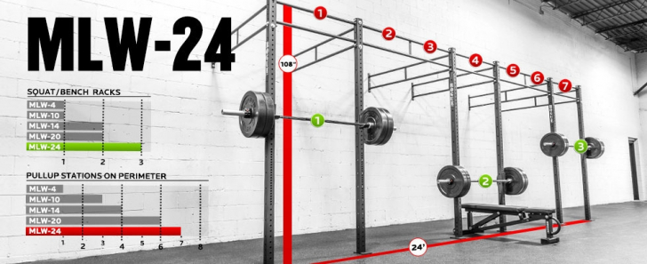 Accessories Rogue Fitness Rogue Mlw 24 24 Monster Lite Wall Mount