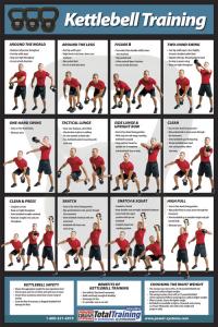 Kettlebell Training Poster