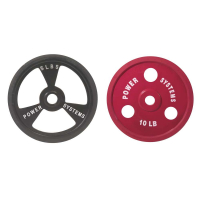 Training Plates - Various